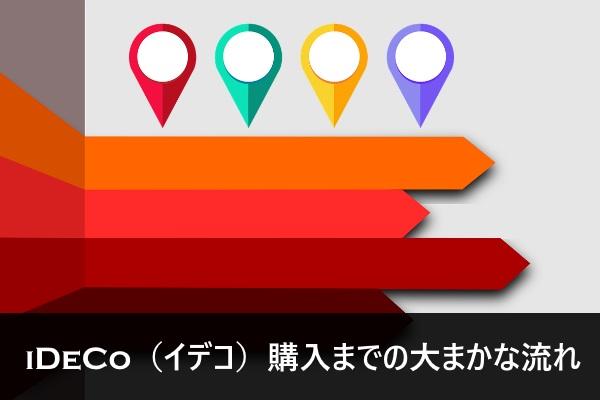 iDeCo(イデコ)購入までの大まかな流れ