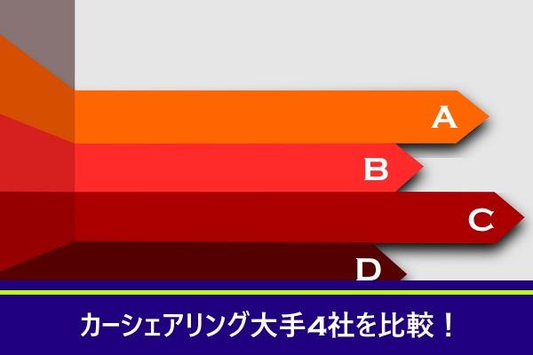 カーシェアリング大手4社を比較!