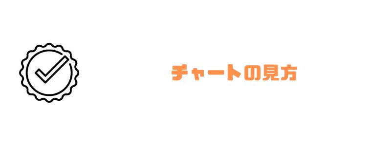 FX_勉強_チャート