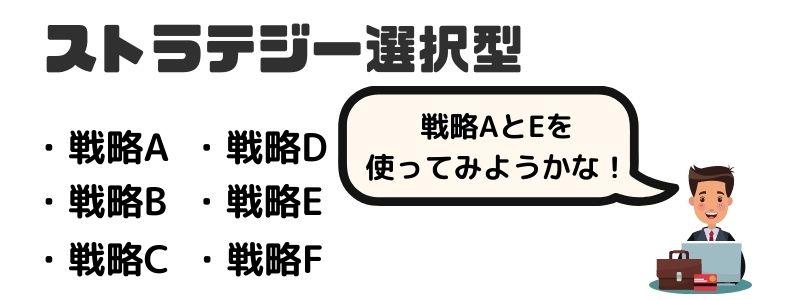 FX自動売買_ストラテジー選択型