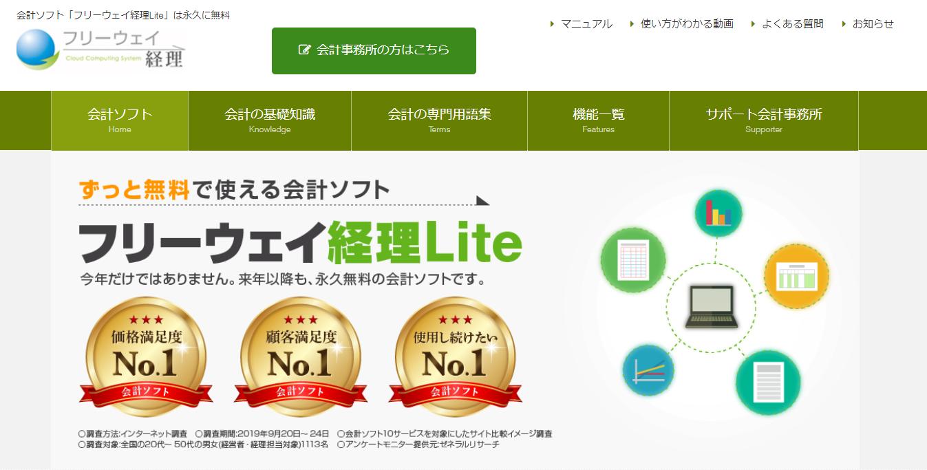 法人税申告ソフト 比較 フリーウェイ経理Lite