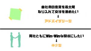 M&A_仲介会社_選び方_アドバイザー_仲介