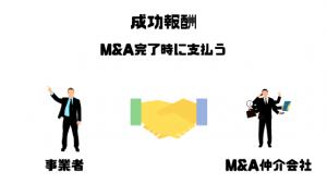 M&A仲介会社_比較_成功報酬