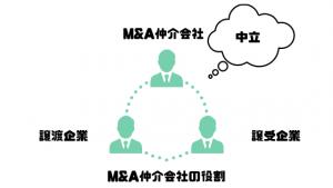 M&A仲介会社_比較_M&A仲介会社_役割