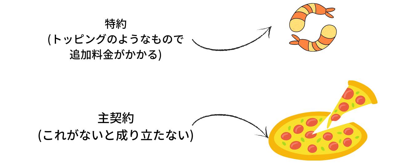 特約_解説