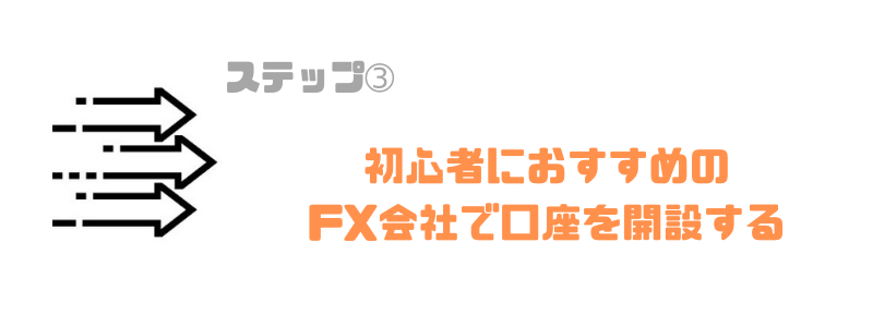 FX_初心者_稼ぎ方_初心者