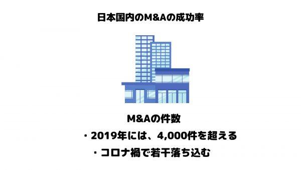 M&A_成功_M&Aの件数