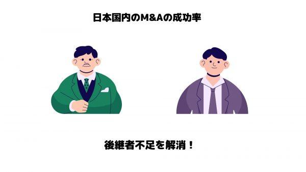 M&A_成功率_後継者不足解消