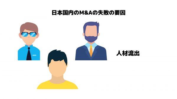 M&A_失敗要因_人材流出