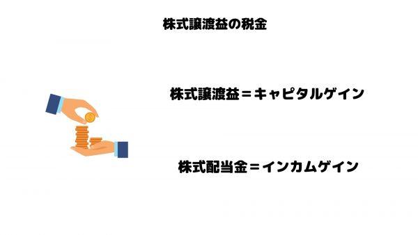 株式譲渡益_税金_株式譲渡益と株式配当金