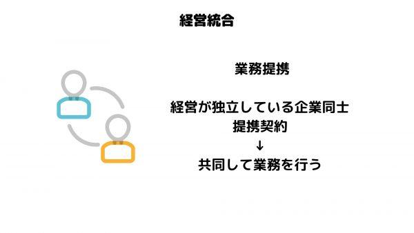 経営統合_業務提携