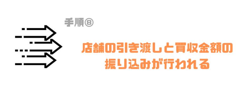 飲食店_MA_引き渡し