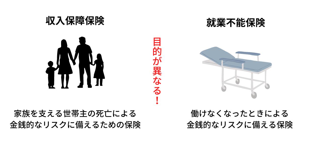 収入保障保険_就業不能保険