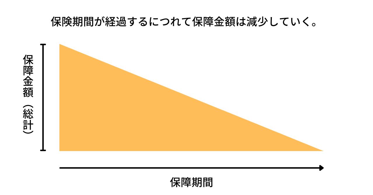 収入保障保険_解説