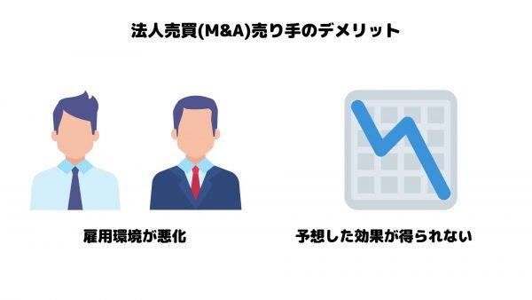 法人売買_M&A_売り手_デメリット