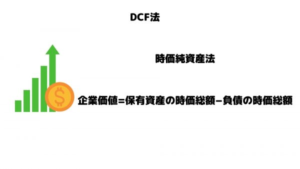 DCF法_時価純資産法