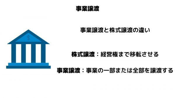 事業譲渡_株式譲渡_違い