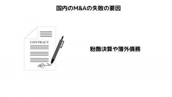 M&A_成功_失敗の要因_粉飾決算