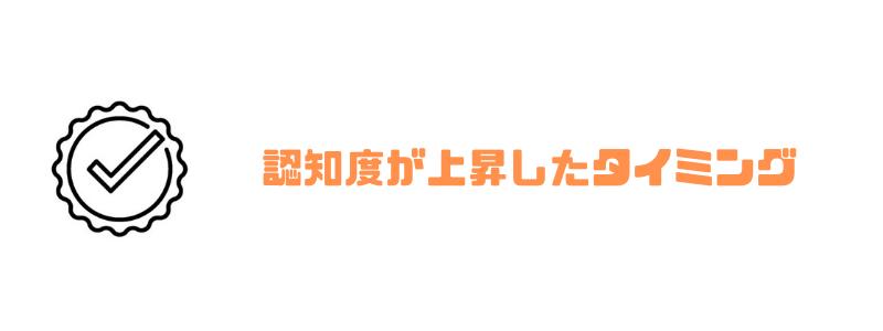 IOST_認知度