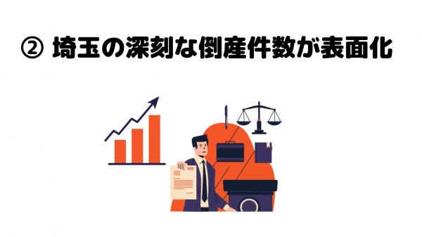 埼玉_MandA_事業承継_会社売却_埼玉県_倒産件数