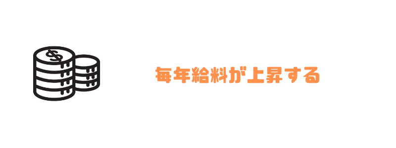 アクセンチュア_年収_上昇