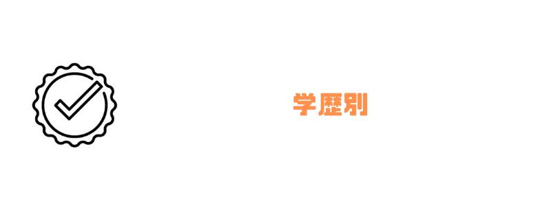 初任給_平均_学歴別