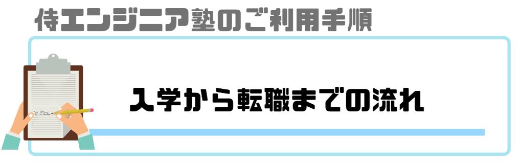 侍エンジニア塾_評判_利用手順_入学から転職までの流れ