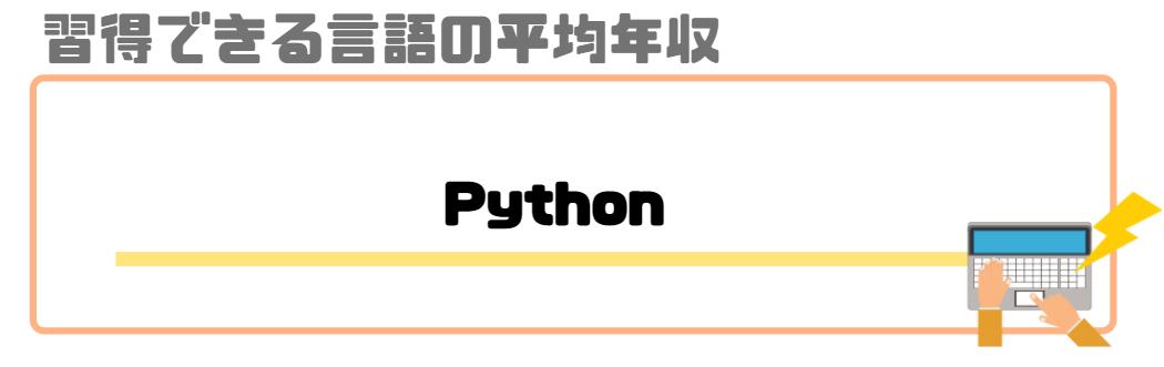 tech_i_s_テックアイエス_習得できる言語の平均年収_python